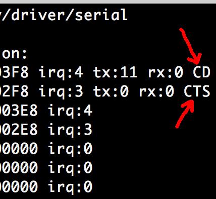 Reading the modem status register in linux.